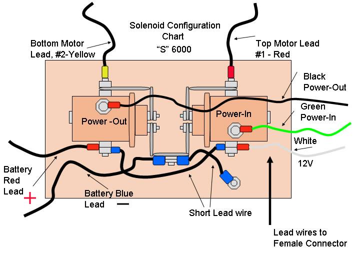 superwinch atv winch wiring diagram wiring diagram 0 honda fourtrax atv winch mount superwinch