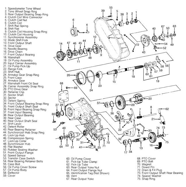 בעיה בטרנספר סיירה 4X4 דאבל גנט 1996