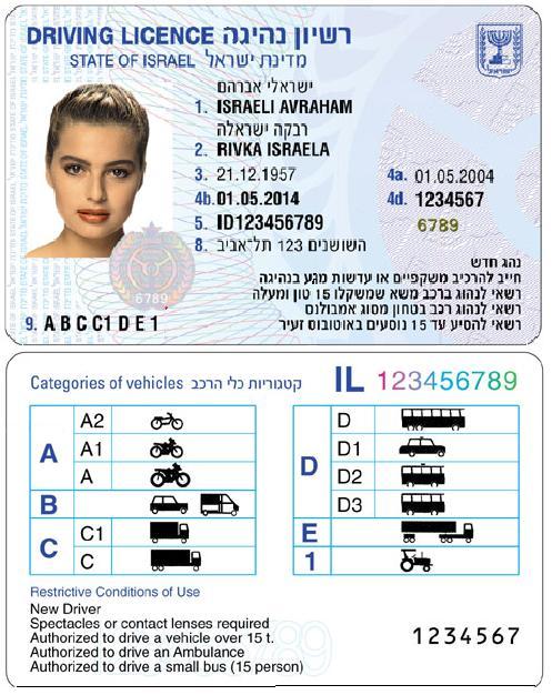 Name:  New_license_permit.jpg Views: 757 Size:  69.2 קילובייט